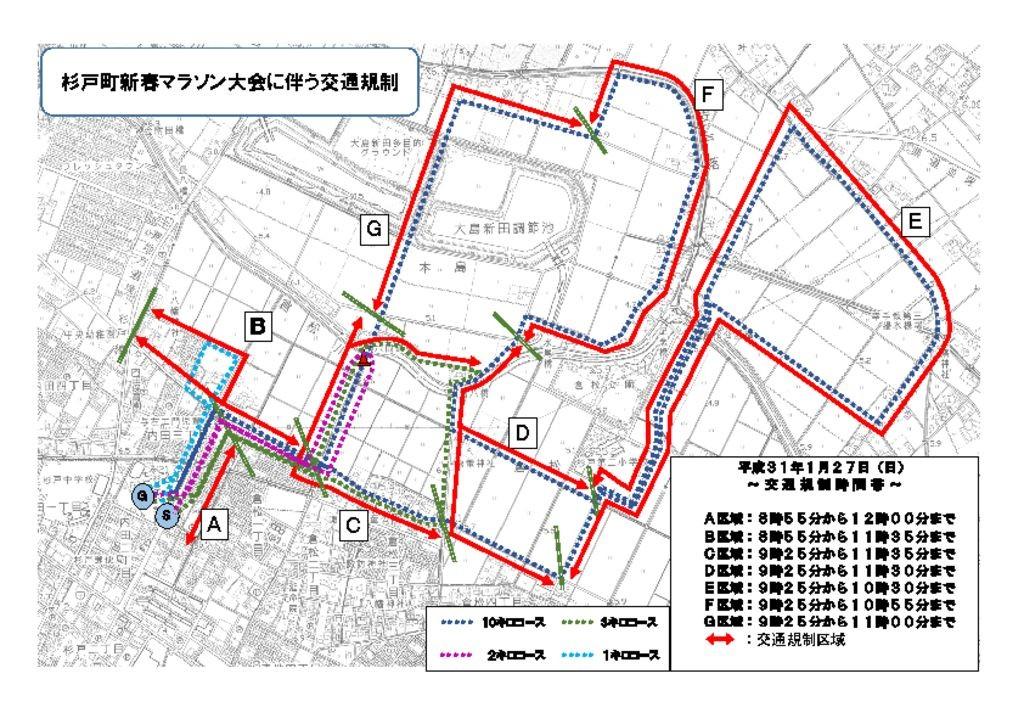 2019/1/27杉戸町新春マラソン大会