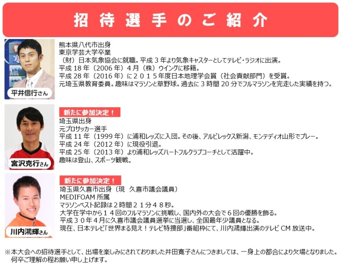 杉戸町新春マラソン大会第36回(2020年)招待選手紹介