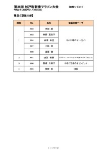 thumbnail of 20200126_sugito_Marathon_result-14